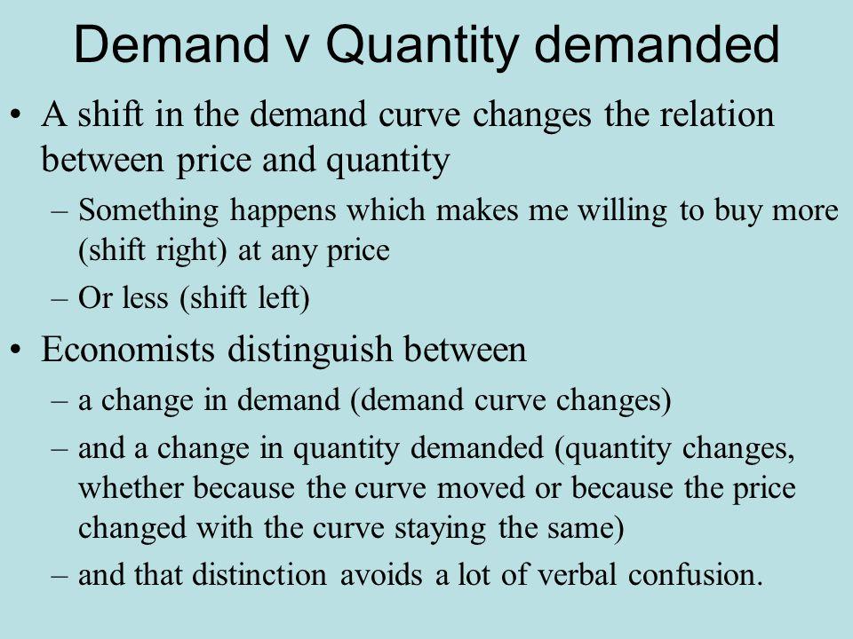 Demand v Quantity demanded