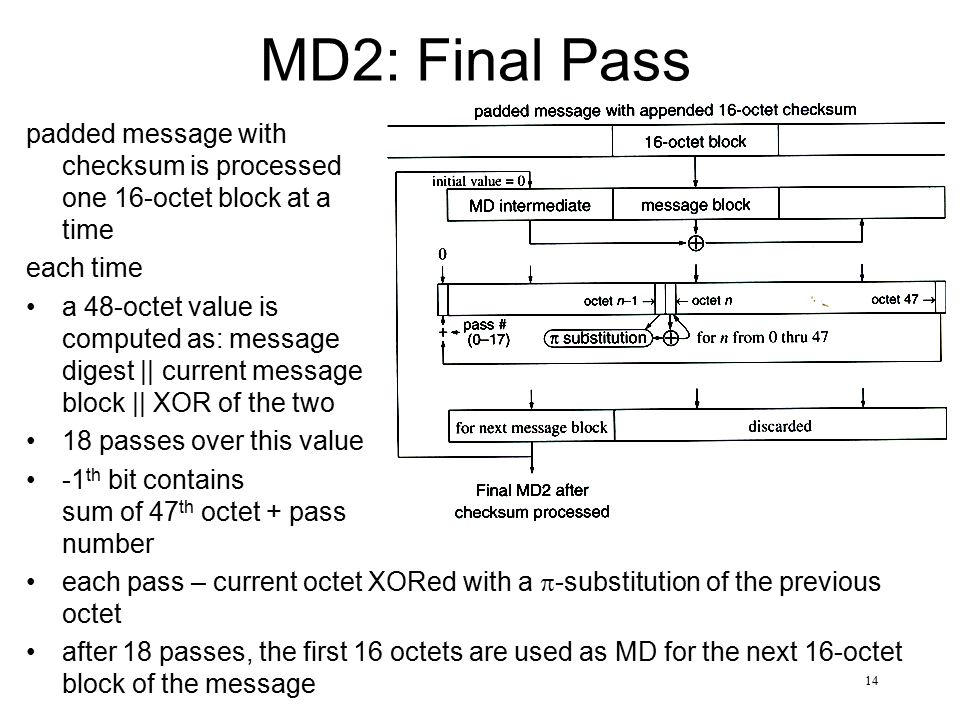 MD2: Final Pass padded message with checksum is processed one 16-octet block at a time. each time.