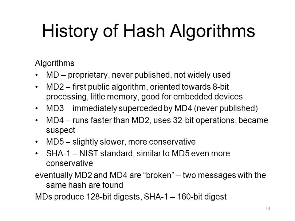 History of Hash Algorithms