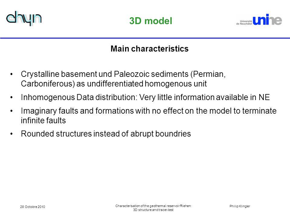 3D model Main characteristics