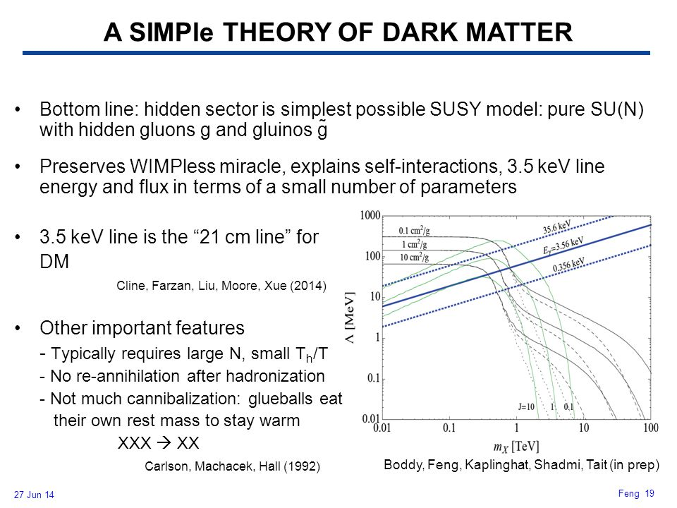 A SIMPle THEORY OF DARK MATTER