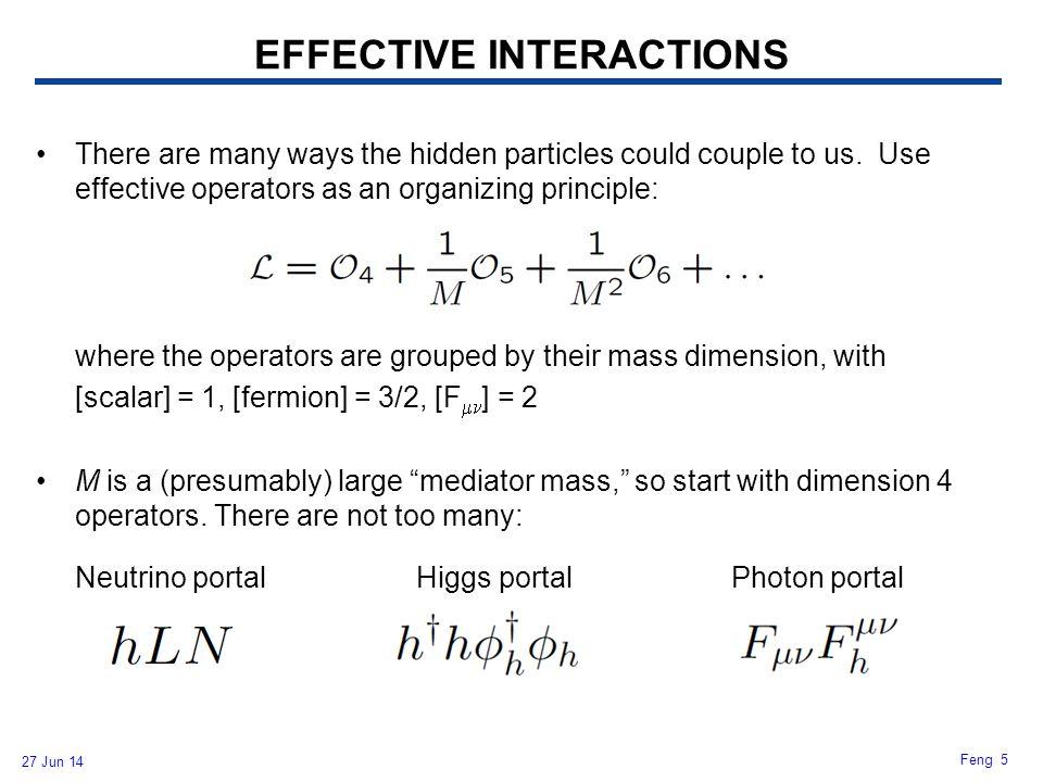 EFFECTIVE INTERACTIONS