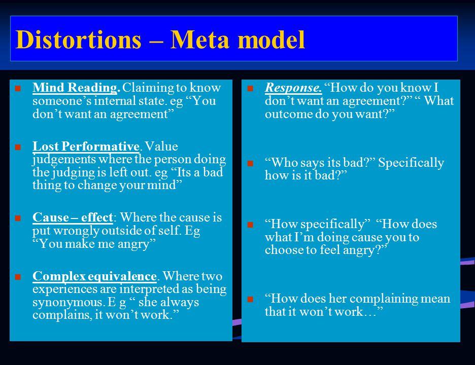 Distortions – Meta model