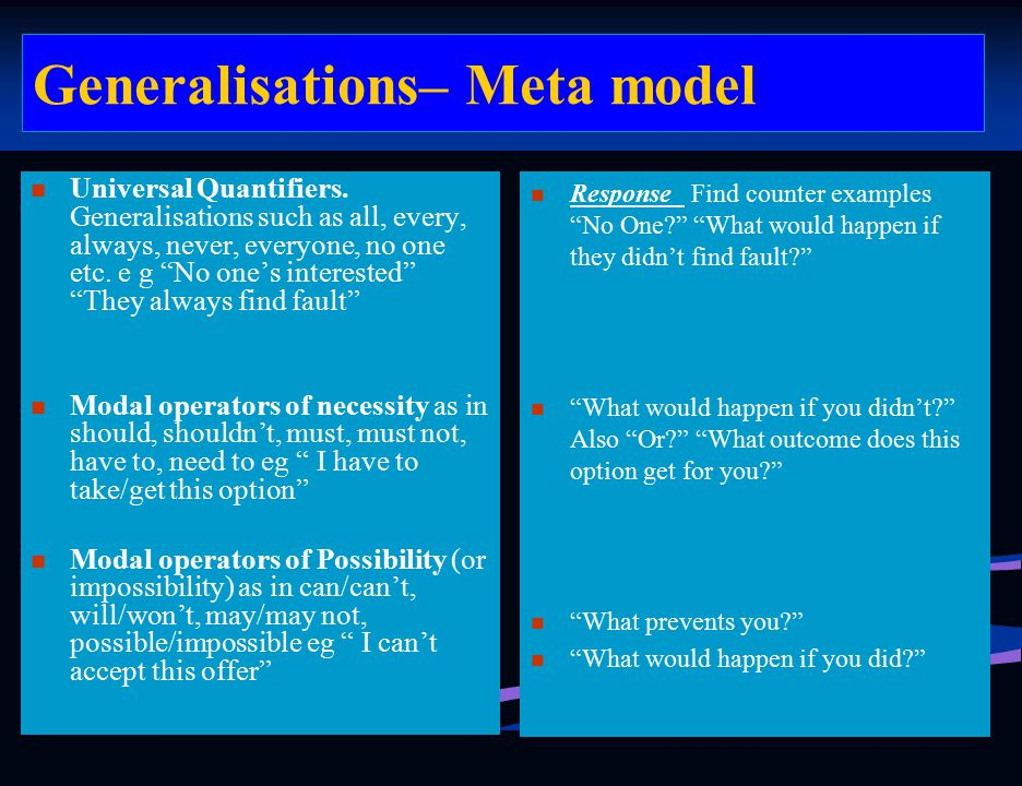 Generalisations– Meta model