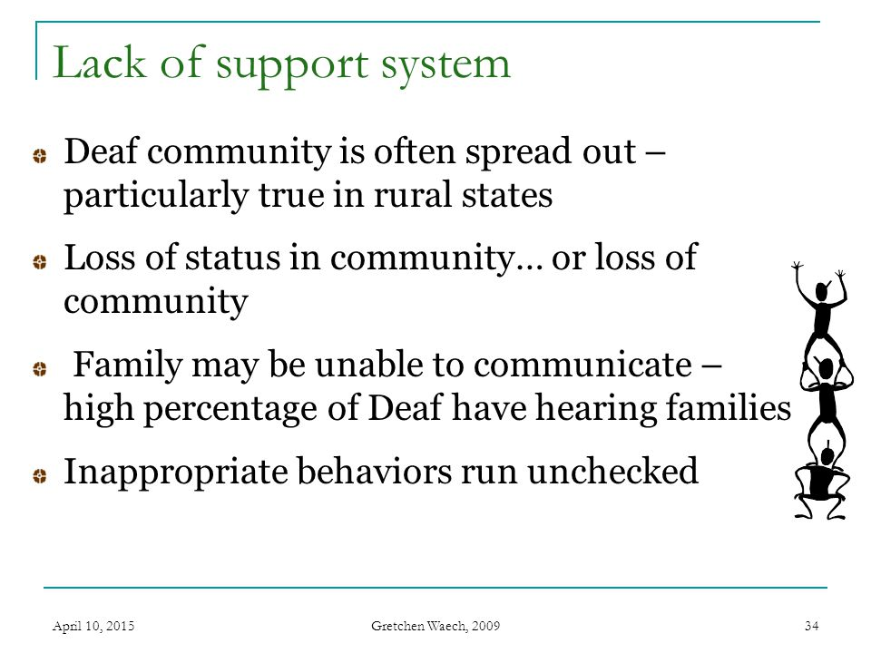 Lack of support system Deaf community is often spread out – particularly true in rural states. Loss of status in community… or loss of community.