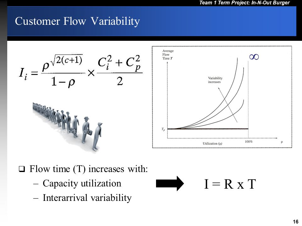 Customer Flow Variability