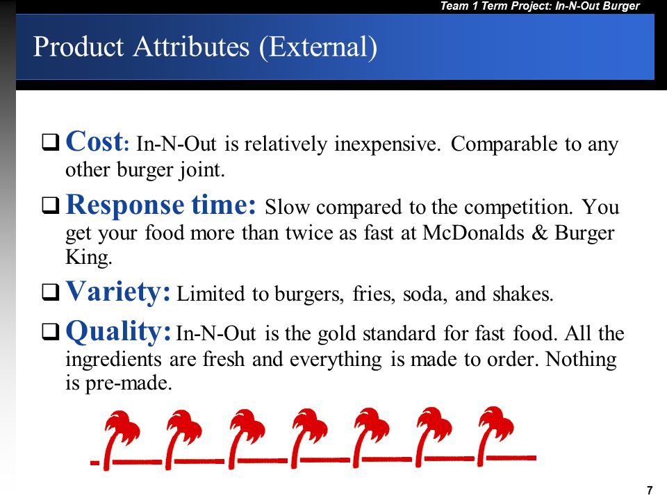 Product Attributes (External)