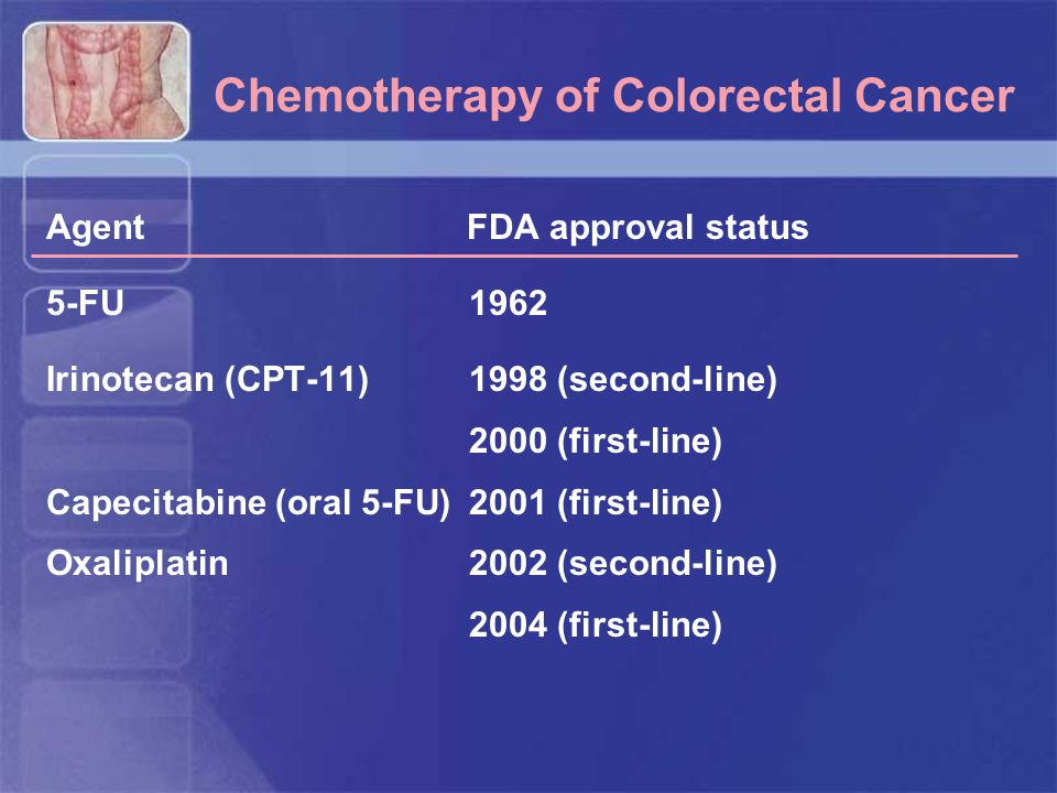 Chemotherapy of Colorectal Cancer