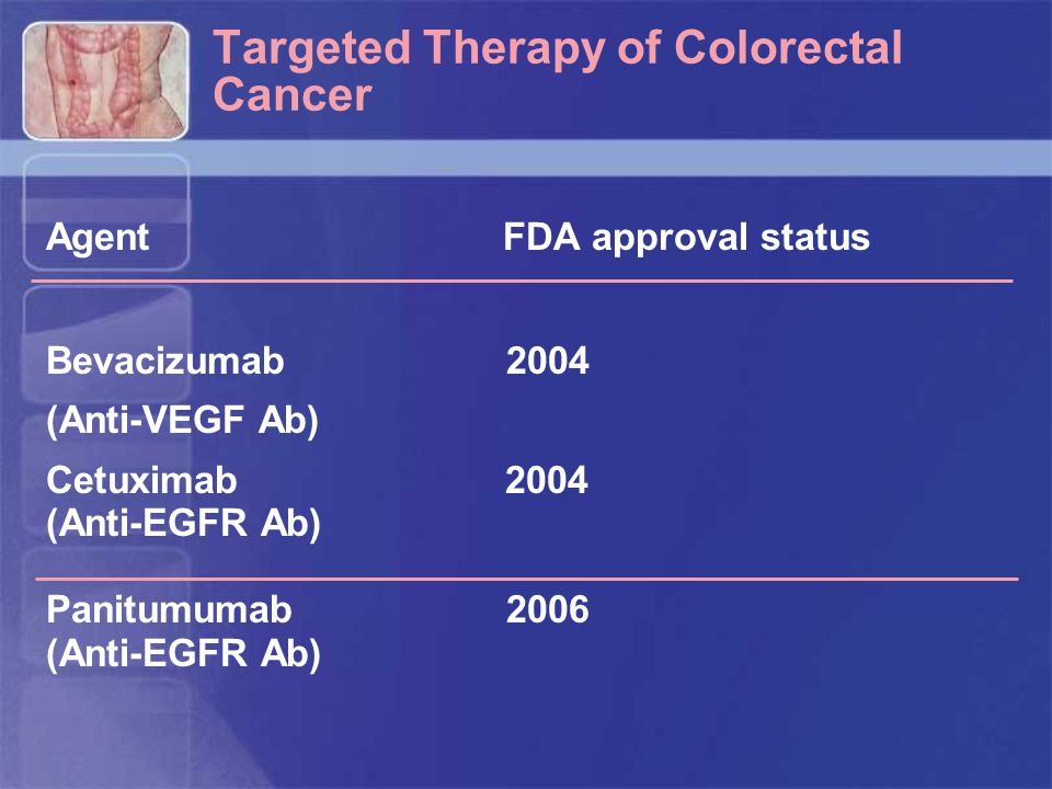 Targeted Therapy of Colorectal Cancer