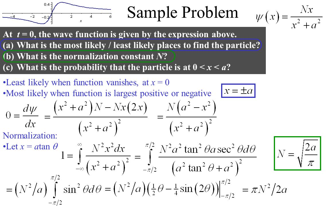 Sample Problem At t = 0, the wave function is given by the expression above. What is the most likely / least likely places to find the particle
