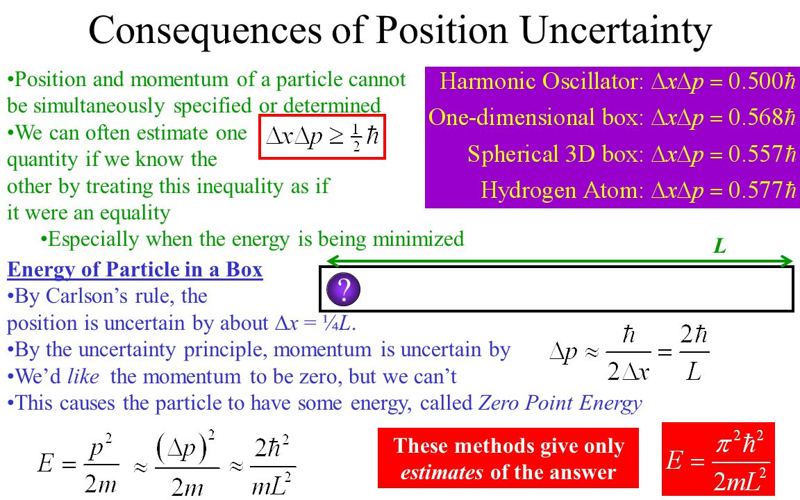 These methods give only estimates of the answer