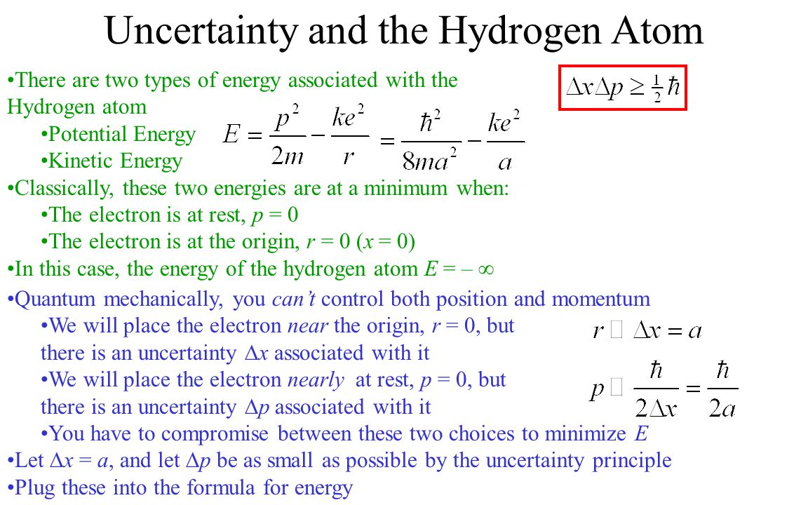 Uncertainty and the Hydrogen Atom
