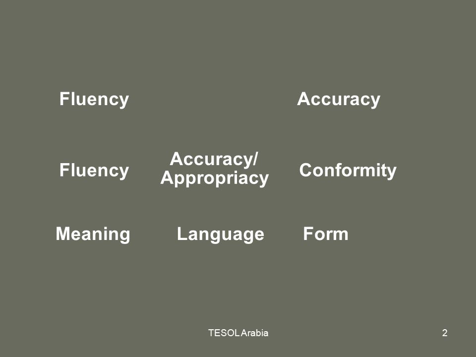 Fluency Accuracy Accuracy/ Fluency Conformity Appropriacy Meaning
