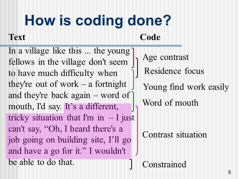How is coding done Text.