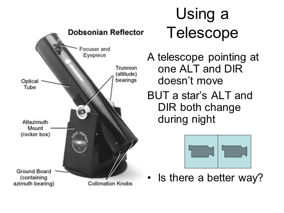 Using a Telescope A telescope pointing at one ALT and DIR doesn't move