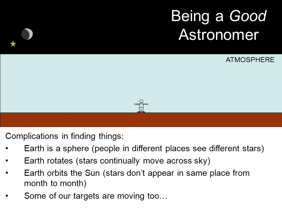 Being a Good Astronomer