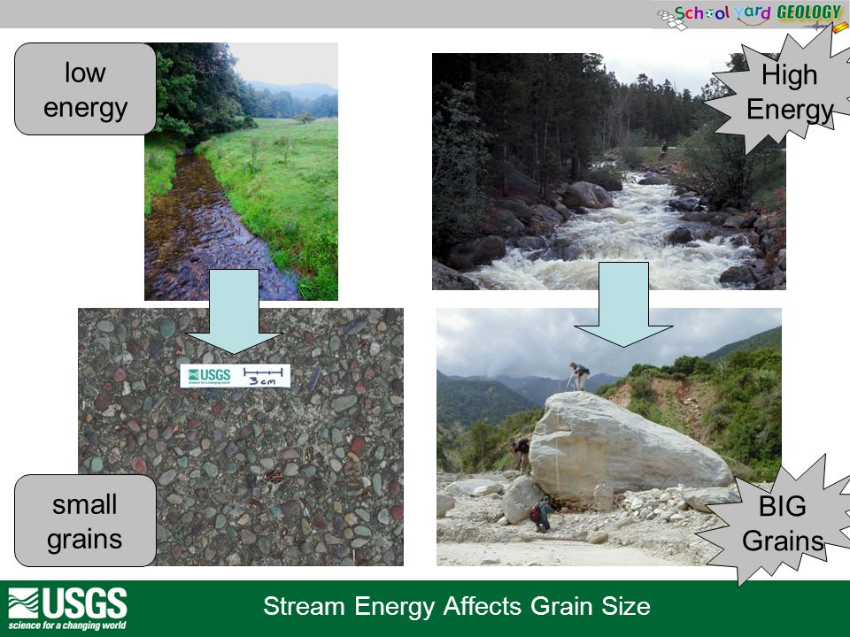 Stream Energy Affects Grain Size