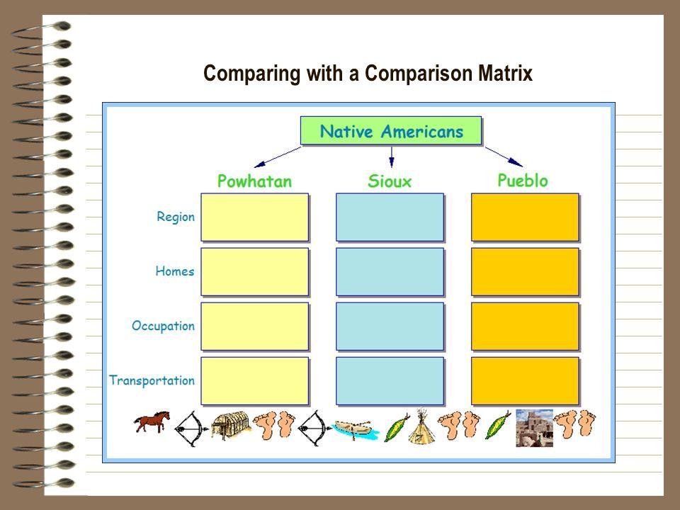 Comparing with a Comparison Matrix