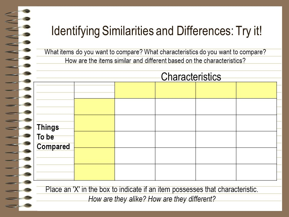 Identifying Similarities and Differences: Try it!