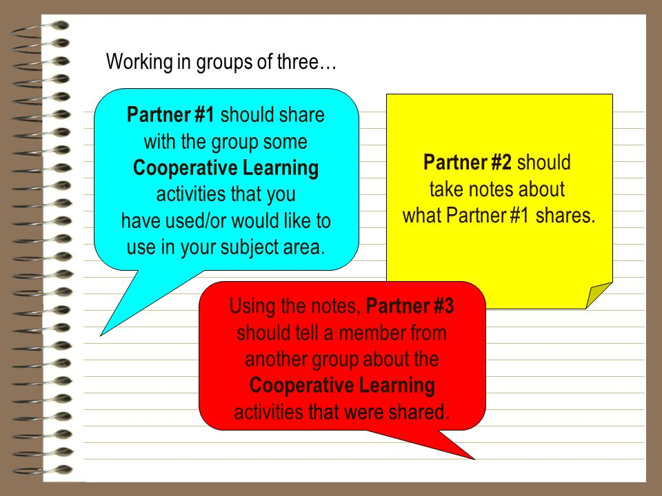 Working in groups of three…