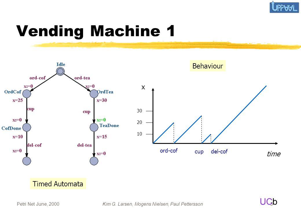 Vending Machine 1 Behaviour x time Timed Automata ord-cof cup del-cof