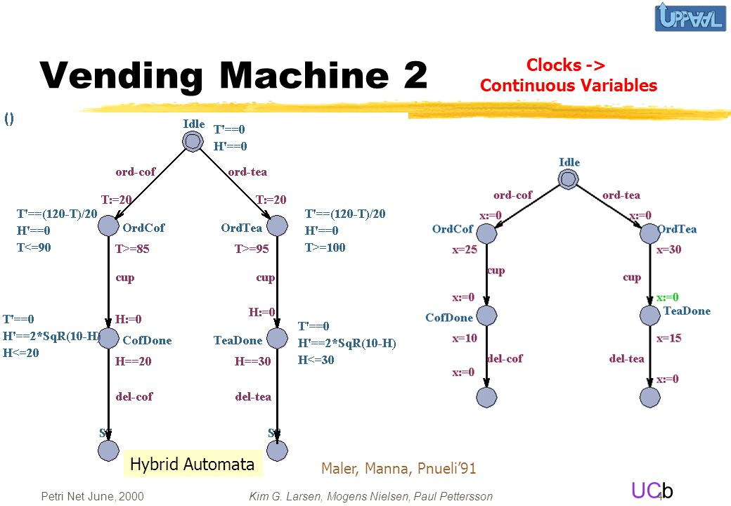 Vending Machine 2 Clocks -> Continuous Variables Hybrid Automata