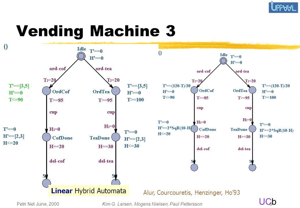 Vending Machine 3 Linear Hybrid Automata