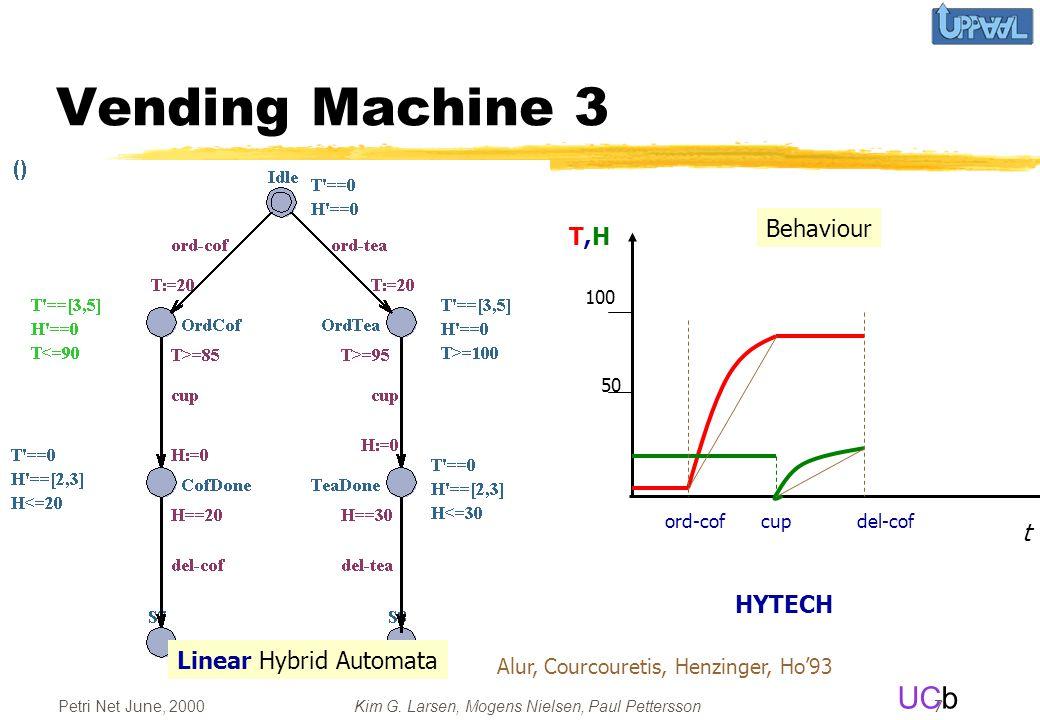 Vending Machine 3 Behaviour T,H t HYTECH Linear Hybrid Automata