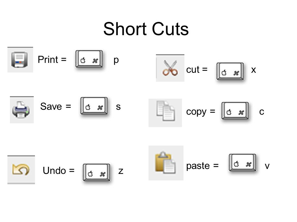 Short Cuts Print = p. cut = x. Save = s. copy = c. paste = v.