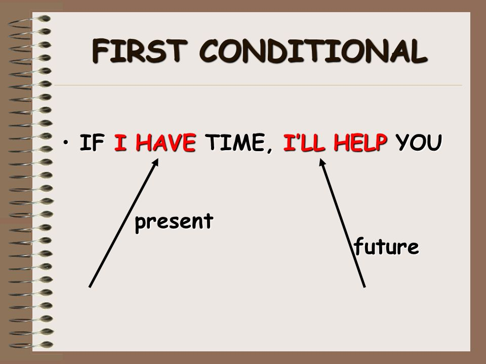 FIRST CONDITIONAL IF I HAVE TIME, I'LL HELP YOU present future