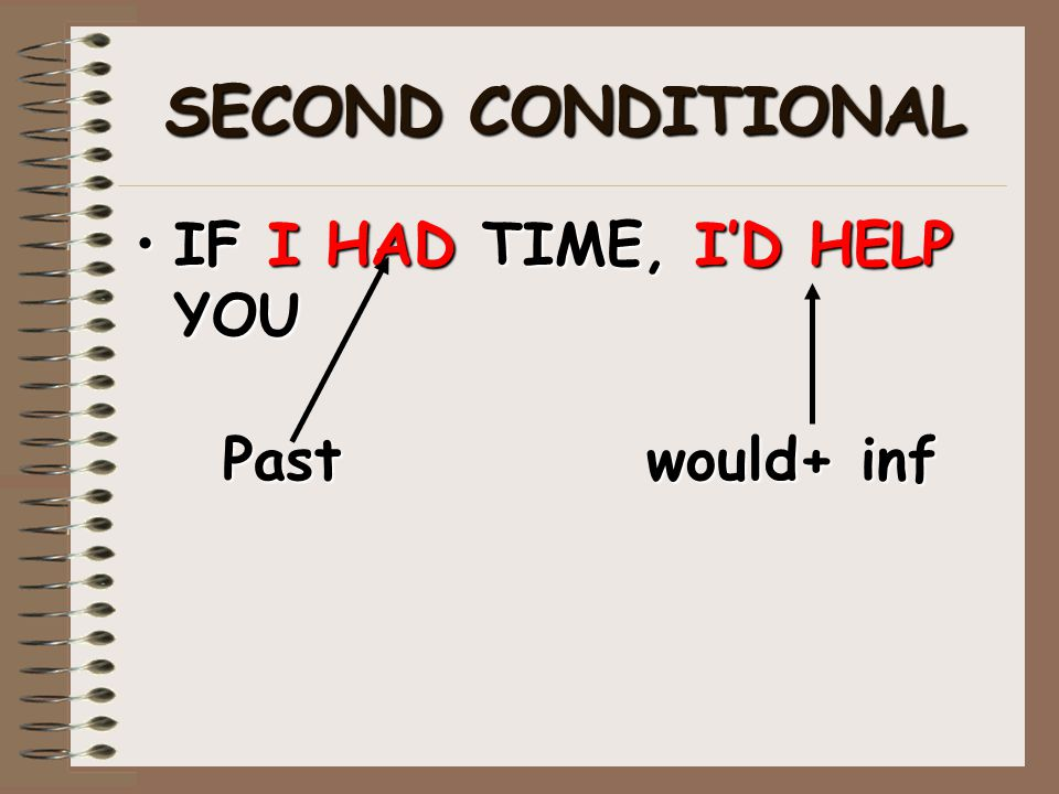 SECOND CONDITIONAL IF I HAD TIME, I'D HELP YOU Past would+ inf