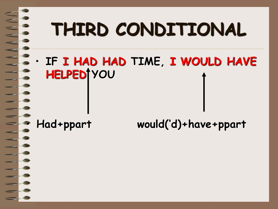 THIRD CONDITIONAL IF I HAD HAD TIME, I WOULD HAVE HELPED YOU