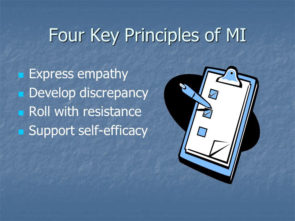 Four Key Principles of MI