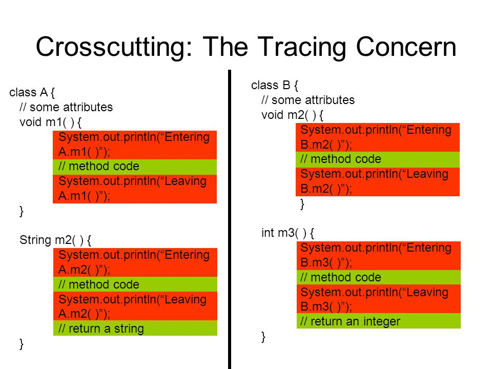 Crosscutting: The Tracing Concern