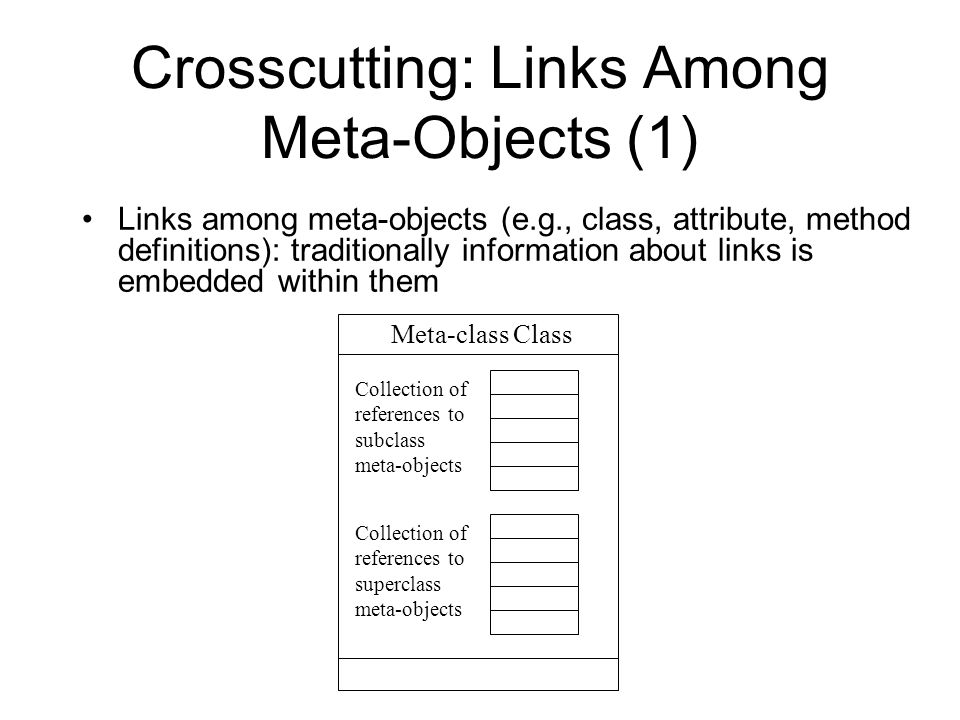 Crosscutting: Links Among Meta-Objects (1)