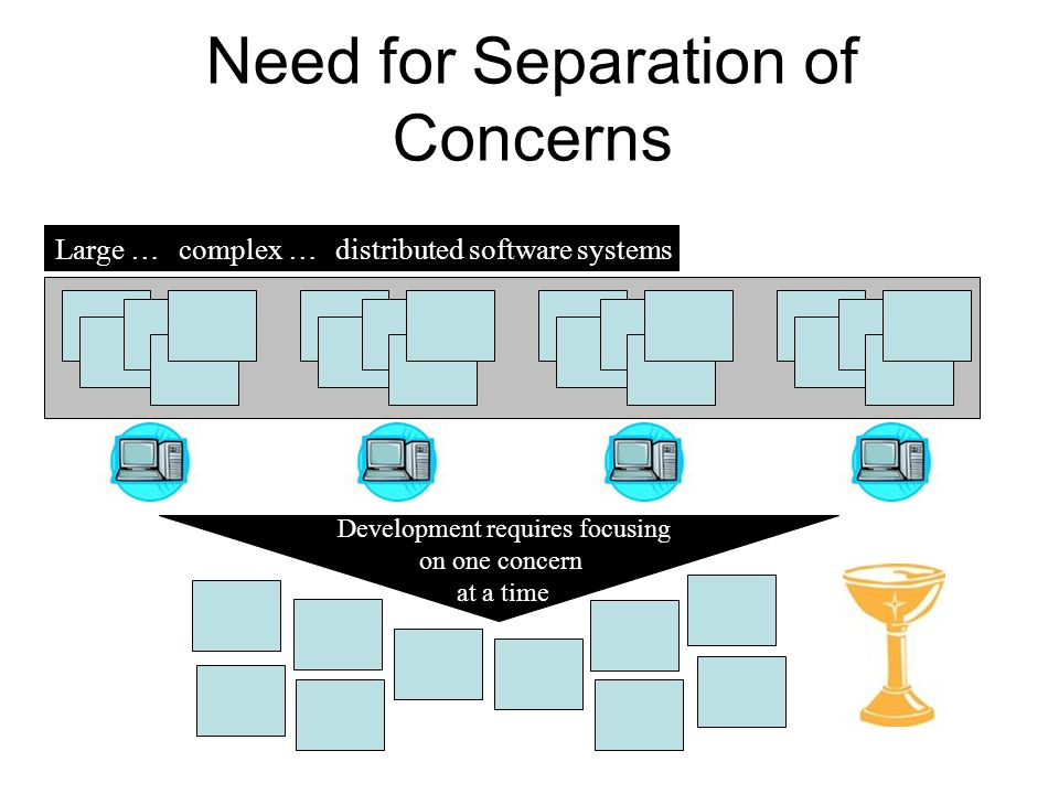 Need for Separation of Concerns