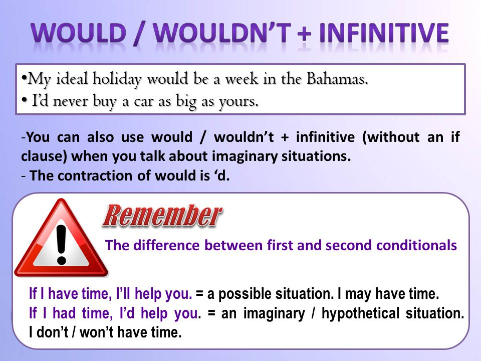Would / wouldn't + infinitive