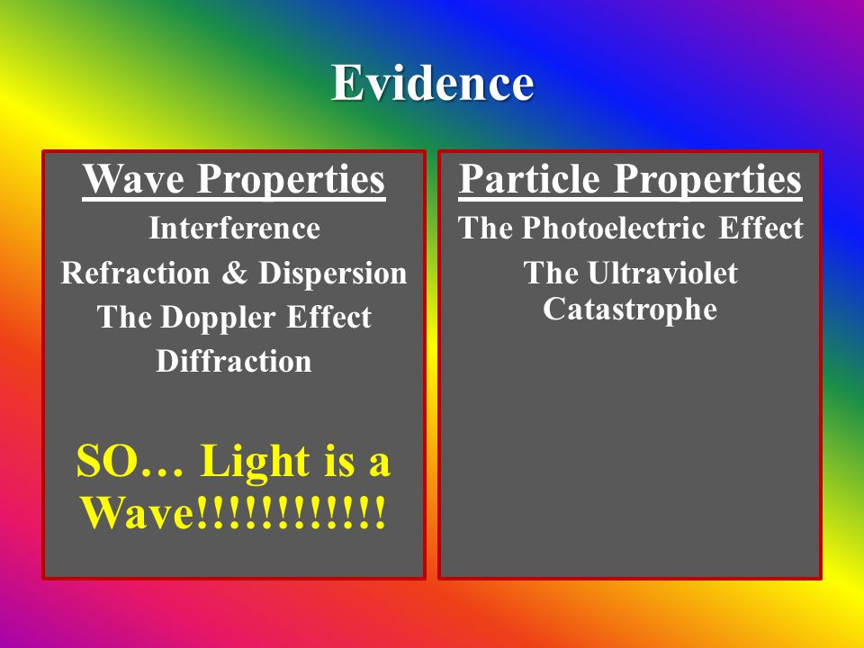 Evidence SO… Light is a Wave!!!!!!!!!!!! Wave Properties