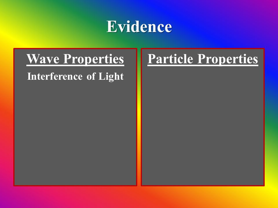 Evidence Wave Properties Interference of Light Particle Properties