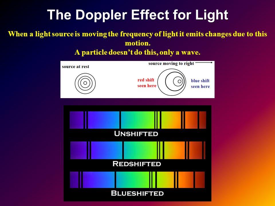 The Doppler Effect for Light