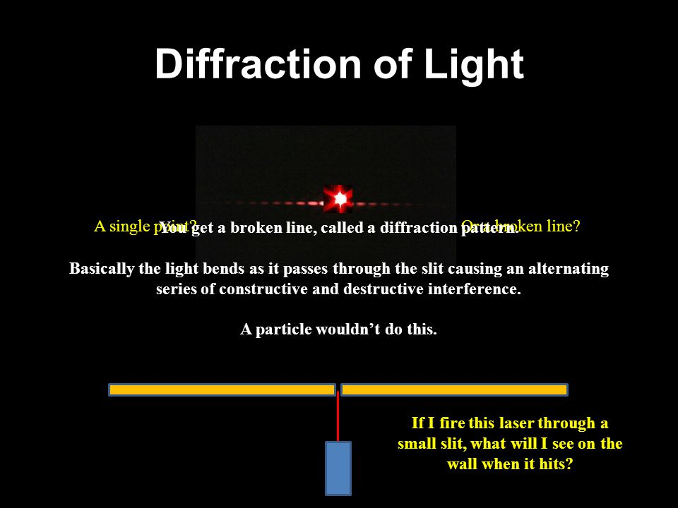 Diffraction of Light You get a broken line, called a diffraction pattern.