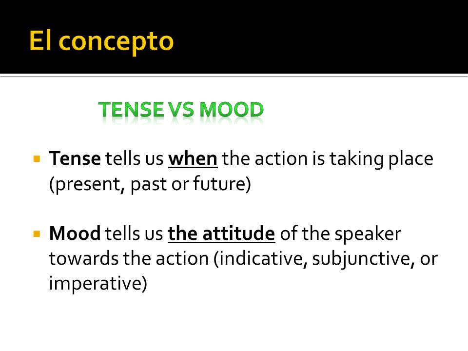 El concepto Tense vs mood