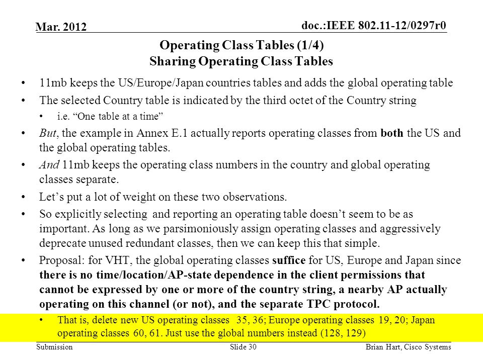 Operating Class Tables (1/4) Sharing Operating Class Tables