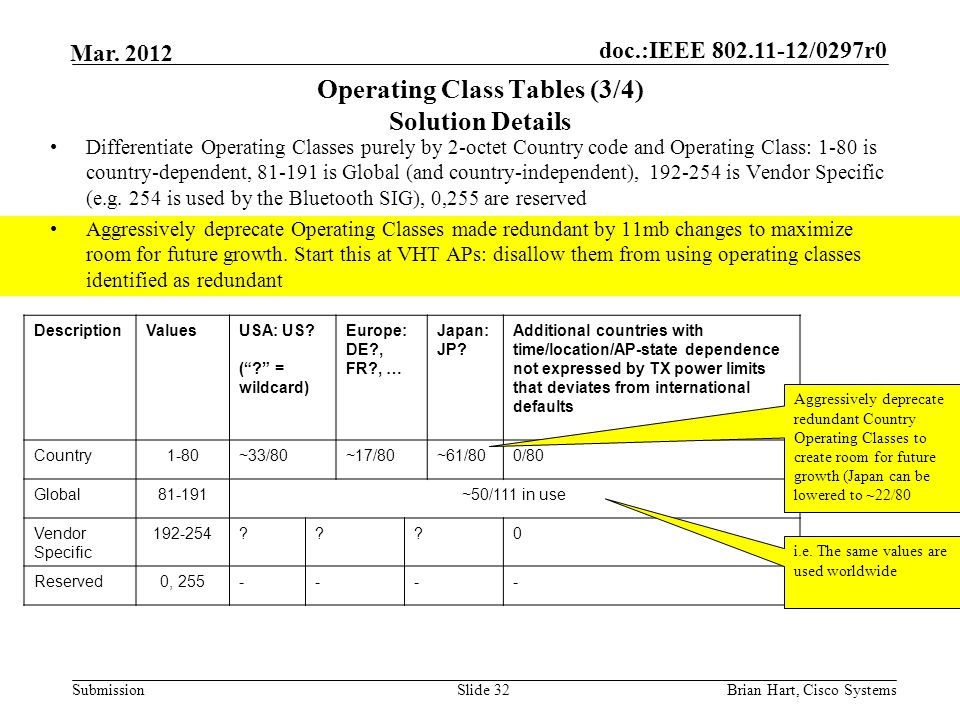 Operating Class Tables (3/4) Solution Details