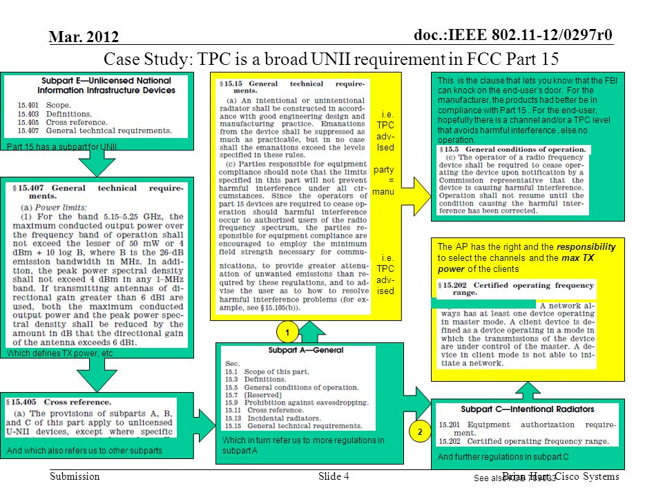 Case Study: TPC is a broad UNII requirement in FCC Part 15