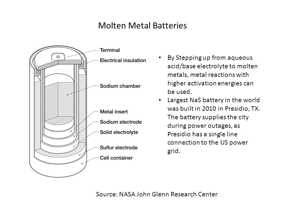 Molten Metal Batteries