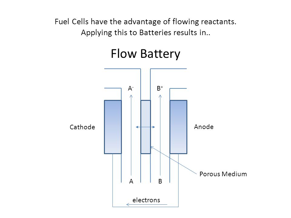 Fuel Cells have the advantage of flowing reactants