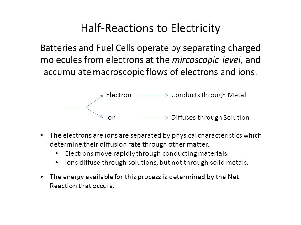 Half-Reactions to Electricity