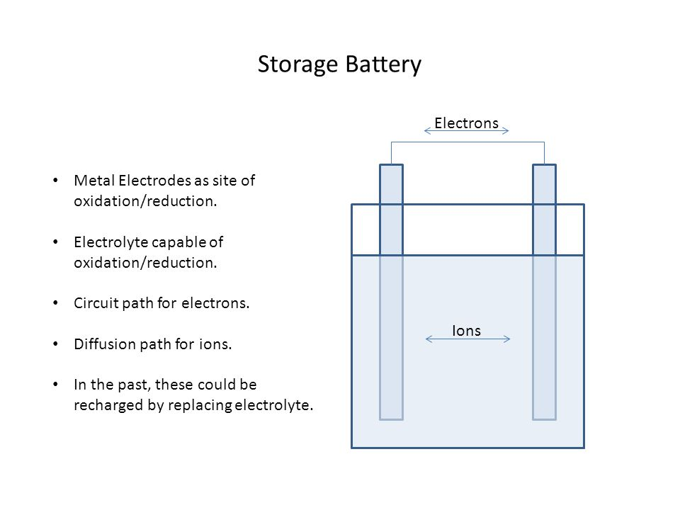 Storage Battery Electrons