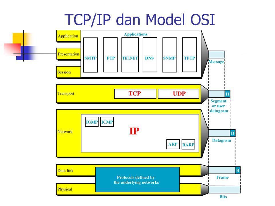 TCP/IP dan Model OSI